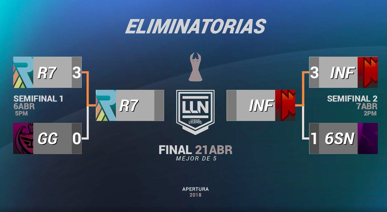 Semifinal LLN 2018 Apertura